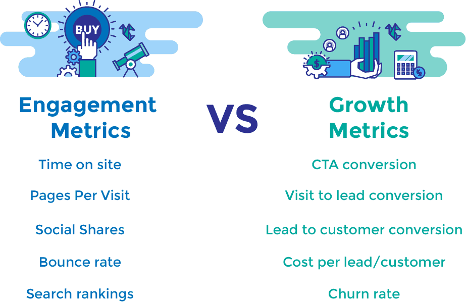 content marketing growth metrics