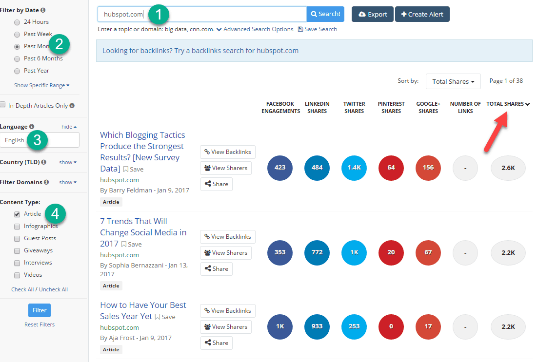 buzzsumo content analysis.