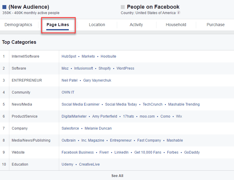 facebook demographics page likes