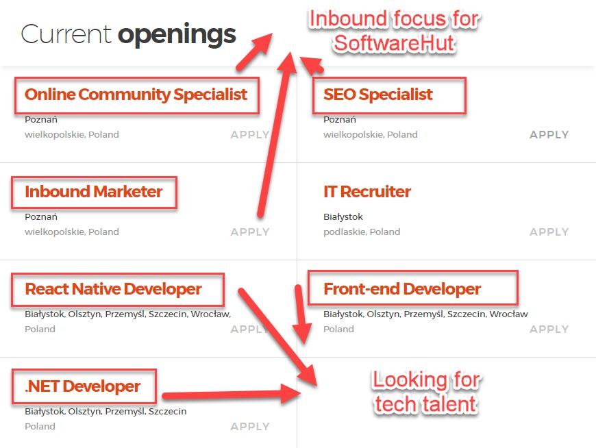 Job openings at SoftwareHut