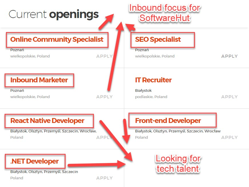 Job openings at SoftwareHut
