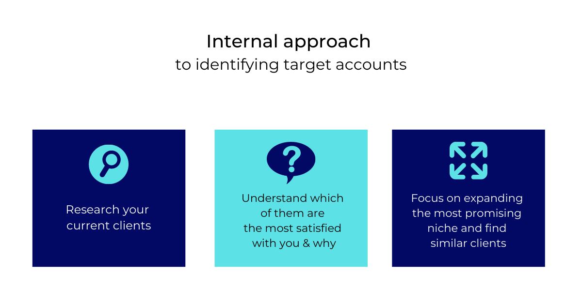 internal approach ABM