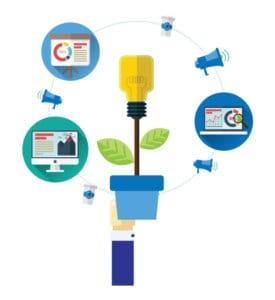 marketing automation nurturing